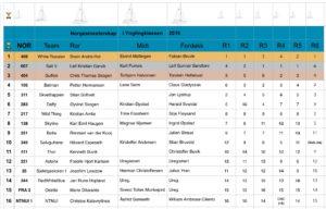 Resultatliste NM 2016